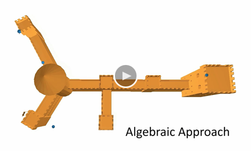 An Algebraic Model for Parameterized Shape Editing