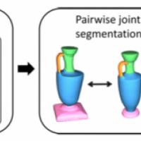 joint-shape-segmentation-image-4
