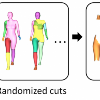 joint-shape-segmentation-image-5