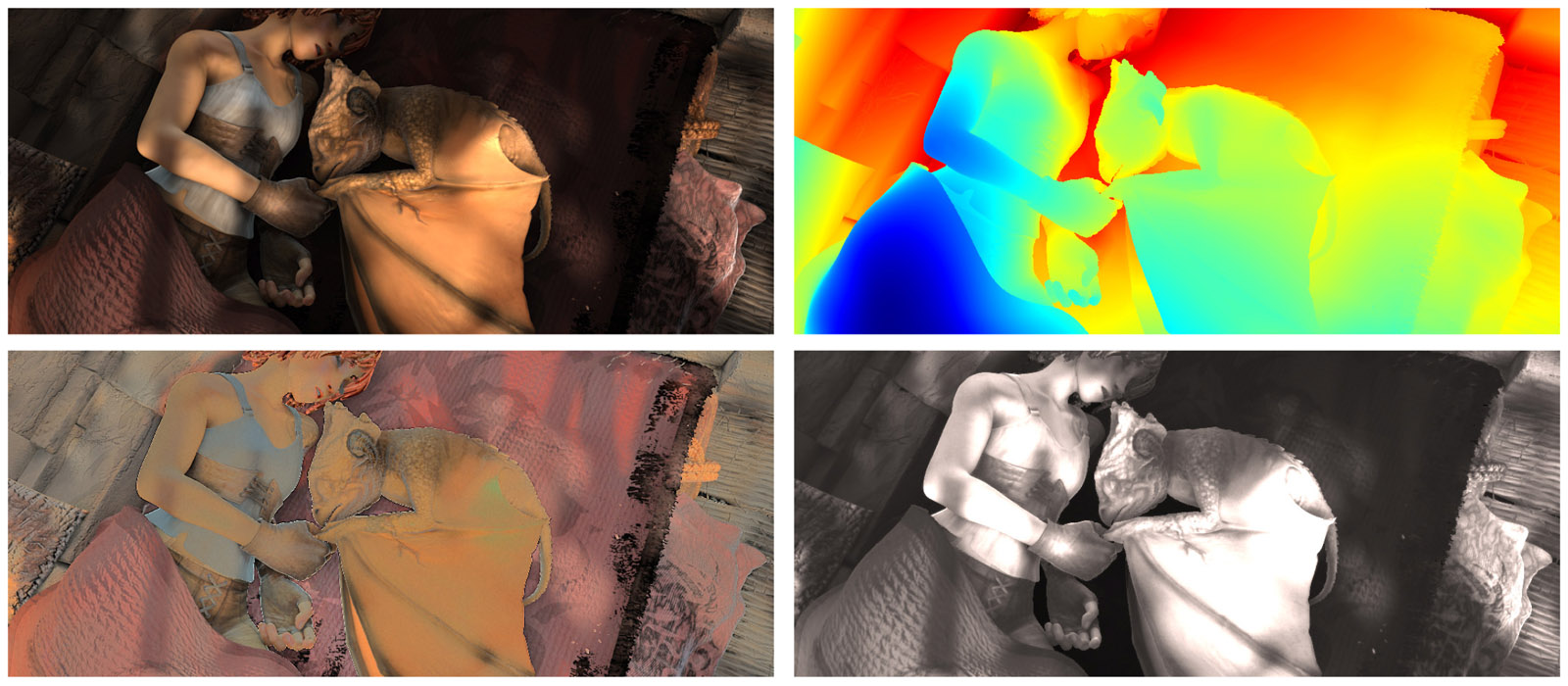 Intrinsic Image Decomposition with Depth Cues